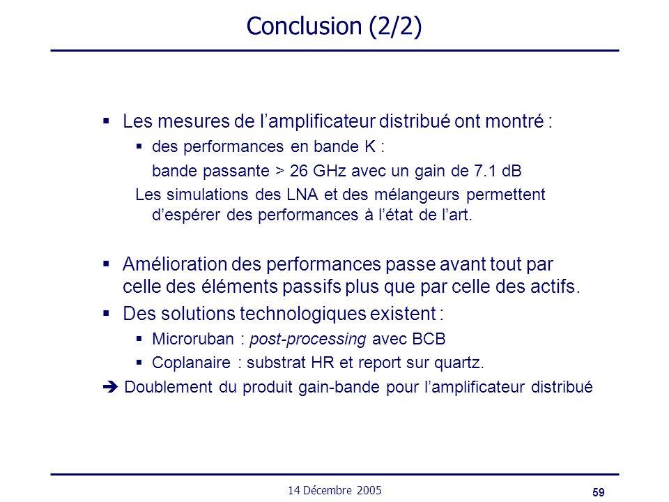 59 14 Décembre 2005 Conclusion (2/2) Les mesures de lamplificateur distribué ont montré : des performances en bande K : bande passante > 26 GHz avec u