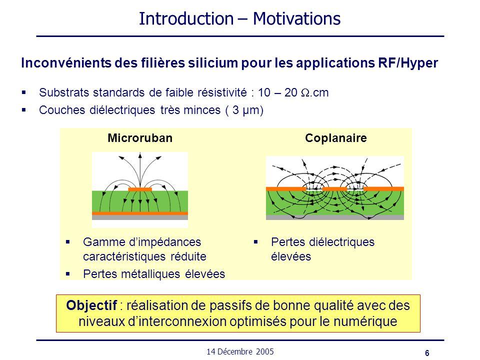 6 14 Décembre 2005 Introduction – Motivations Inconvénients des filières silicium pour les applications RF/Hyper Substrats standards de faible résisti