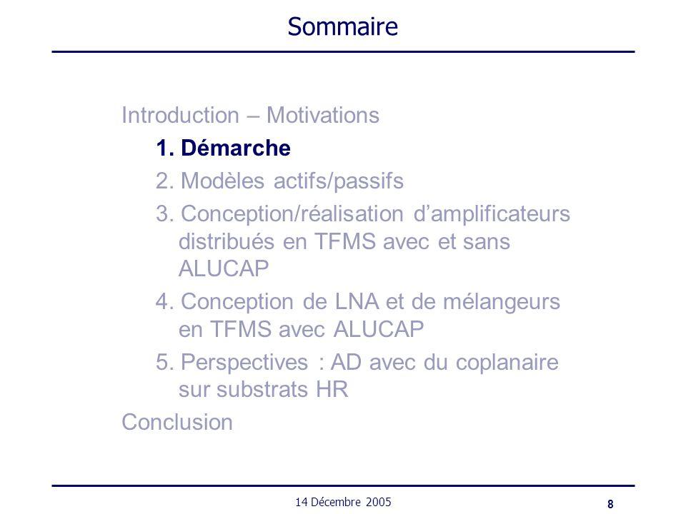 8 14 Décembre 2005 Sommaire Introduction – Motivations 1. Démarche 2. Modèles actifs/passifs 3. Conception/réalisation damplificateurs distribués en T