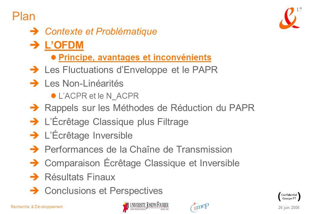 Recherche & Développement 26 juin 2006 17 Plan Contexte et Problématique LOFDM Principe, avantages et inconvénients Les Fluctuations dEnveloppe et le