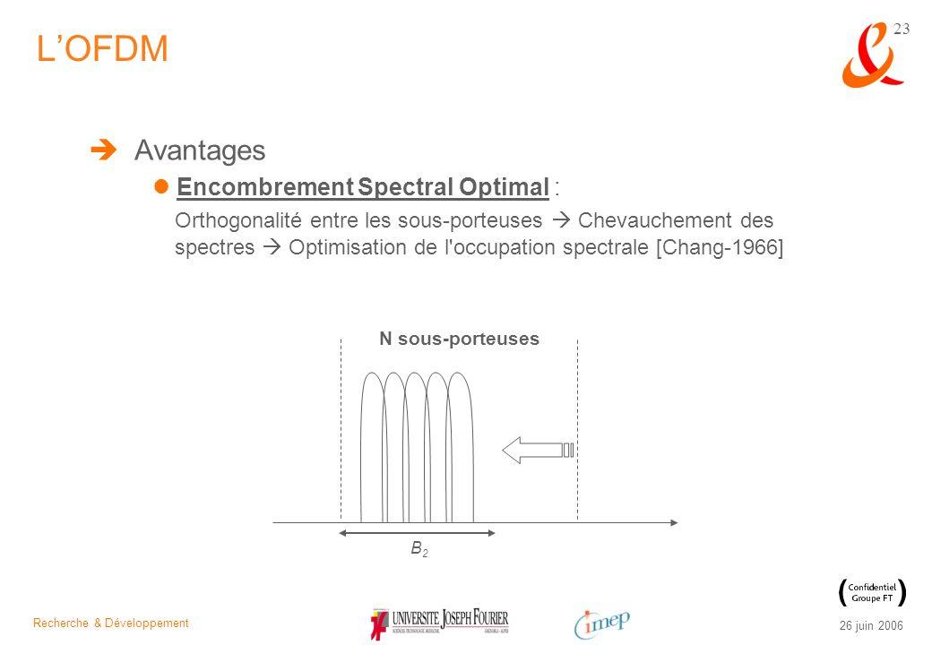 Recherche & Développement 26 juin 2006 23 Avantages Encombrement Spectral Optimal : Orthogonalité entre les sous-porteuses Chevauchement des spectres