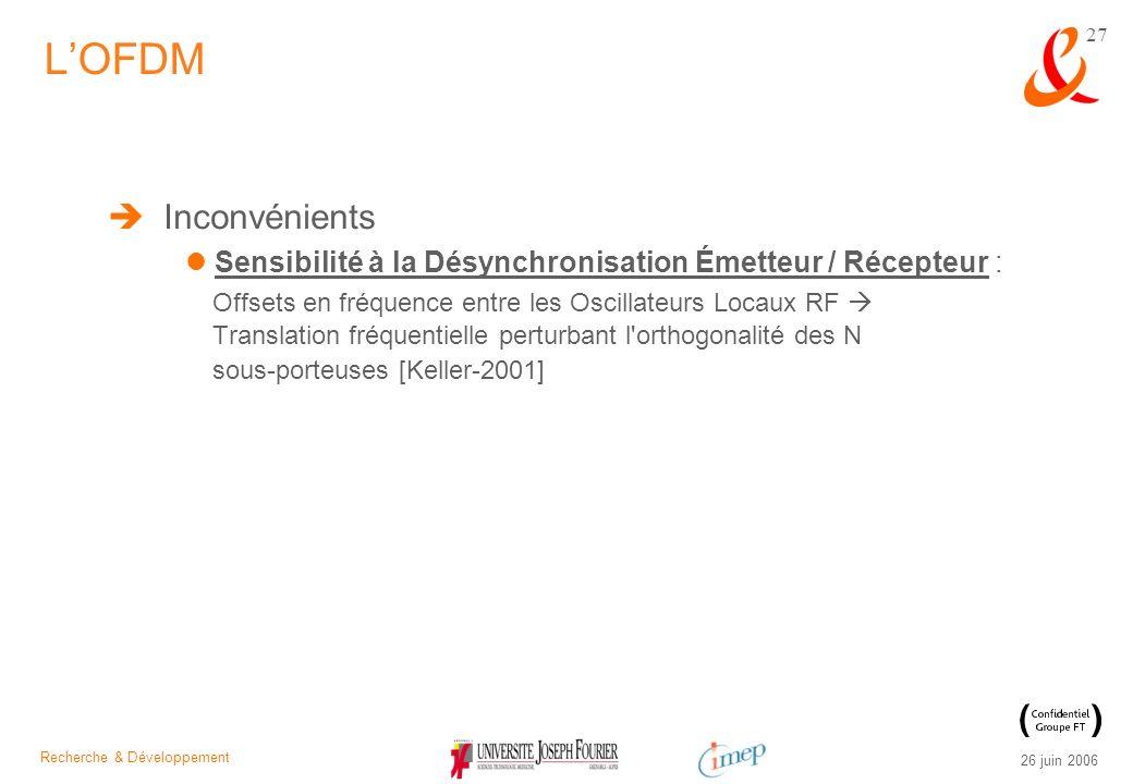 Recherche & Développement 26 juin 2006 27 Inconvénients Sensibilité à la Désynchronisation Émetteur / Récepteur : Offsets en fréquence entre les Oscil
