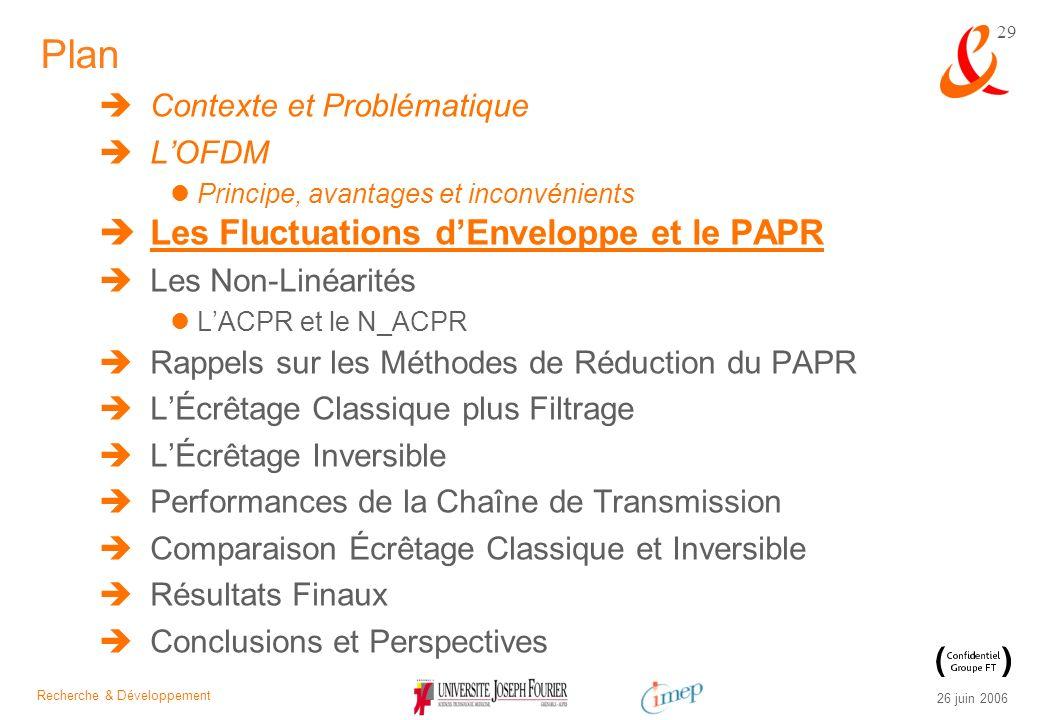 Recherche & Développement 26 juin 2006 29 Plan Contexte et Problématique LOFDM Principe, avantages et inconvénients Les Fluctuations dEnveloppe et le