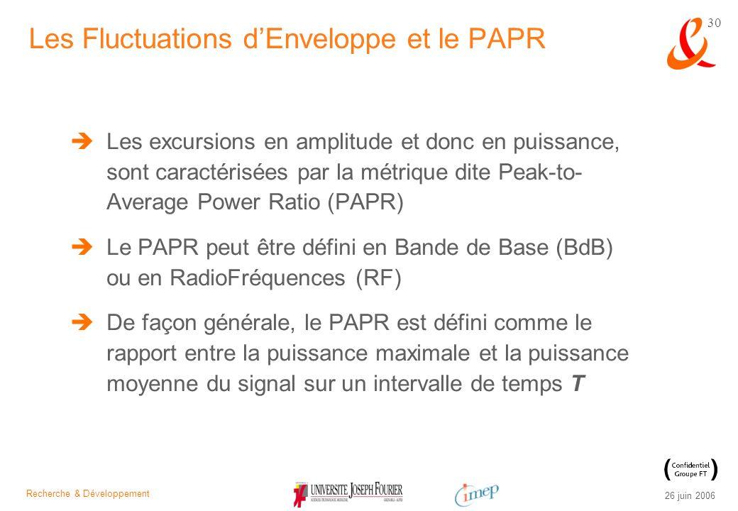 Recherche & Développement 26 juin 2006 30 Les excursions en amplitude et donc en puissance, sont caractérisées par la métrique dite Peak-to- Average P