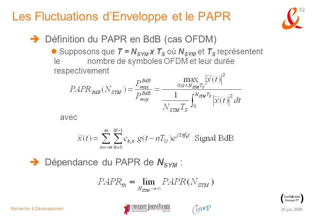 Recherche & Développement 26 juin 2006 32 Les Fluctuations dEnveloppe et le PAPR Définition du PAPR en BdB (cas OFDM) Supposons que T = N SYM x T S où