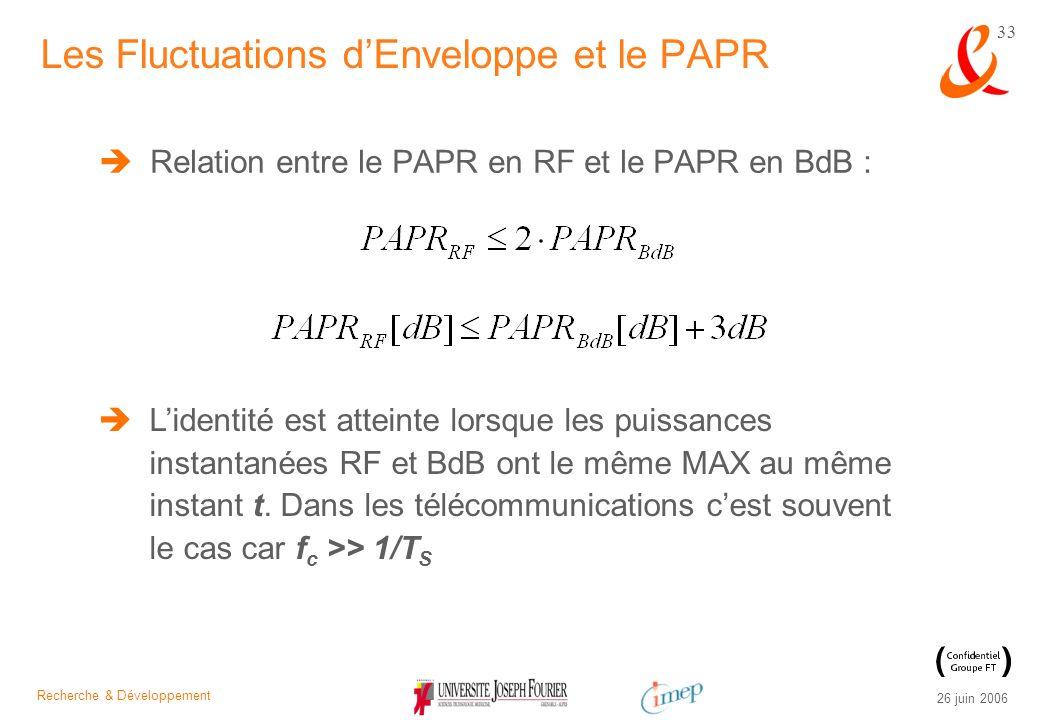 Recherche & Développement 26 juin 2006 33 Les Fluctuations dEnveloppe et le PAPR Relation entre le PAPR en RF et le PAPR en BdB : Lidentité est attein