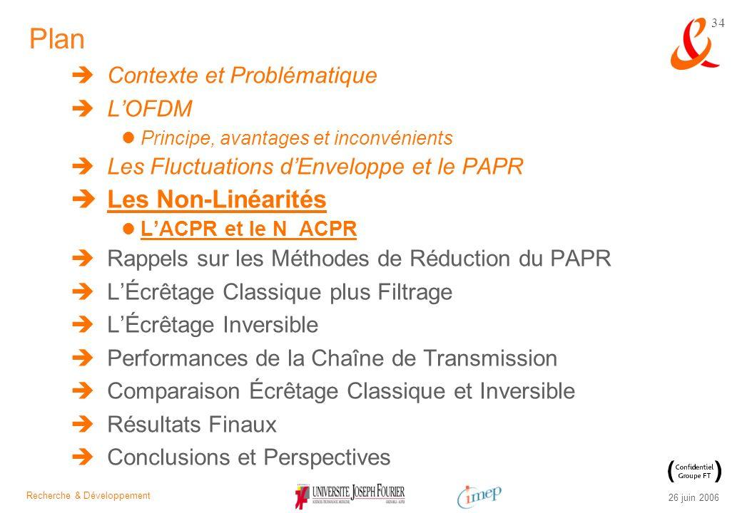 Recherche & Développement 26 juin 2006 34 Plan Contexte et Problématique LOFDM Principe, avantages et inconvénients Les Fluctuations dEnveloppe et le