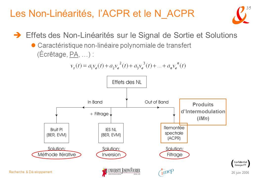 Recherche & Développement 26 juin 2006 35 Effets des Non-Linéarités sur le Signal de Sortie et Solutions Caractéristique non-linéaire polynomiale de t
