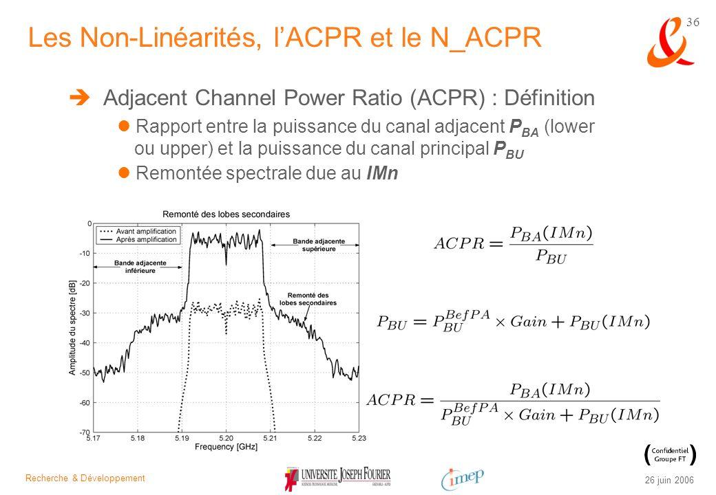 Recherche & Développement 26 juin 2006 36 Adjacent Channel Power Ratio (ACPR) : Définition Rapport entre la puissance du canal adjacent P BA (lower ou
