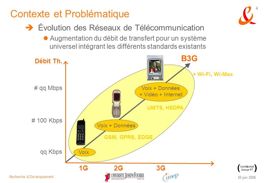 Recherche & Développement 26 juin 2006 4 B3G + Wi-Fi, Wi-Max Évolution des Réseaux de Télécommunication Augmentation du débit de transfert pour un sys