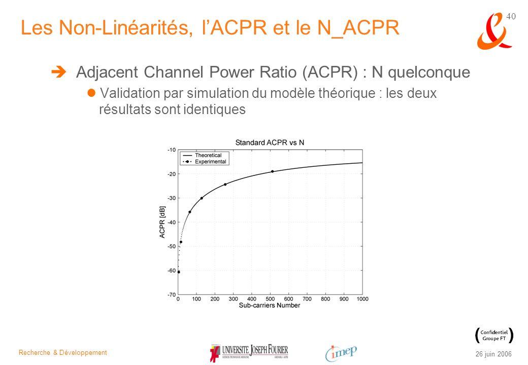 Recherche & Développement 26 juin 2006 40 Adjacent Channel Power Ratio (ACPR) : N quelconque Validation par simulation du modèle théorique : les deux