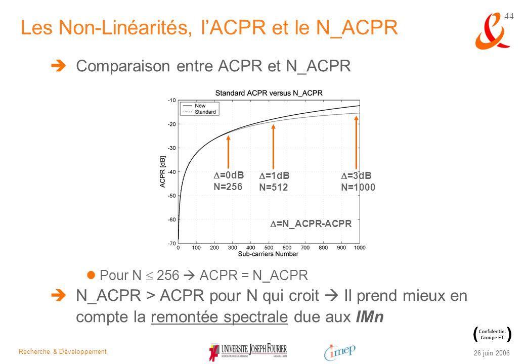 Recherche & Développement 26 juin 2006 44 Comparaison entre ACPR et N_ACPR Pour N 256 ACPR = N_ACPR N_ACPR > ACPR pour N qui croit Il prend mieux en c