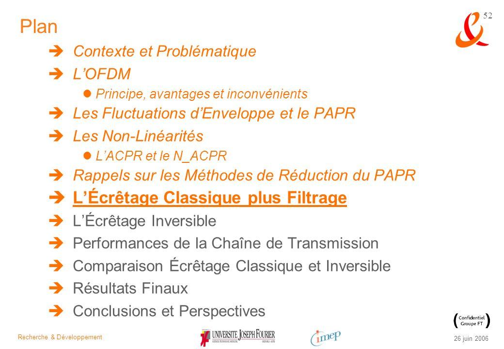 Recherche & Développement 26 juin 2006 52 Plan Contexte et Problématique LOFDM Principe, avantages et inconvénients Les Fluctuations dEnveloppe et le