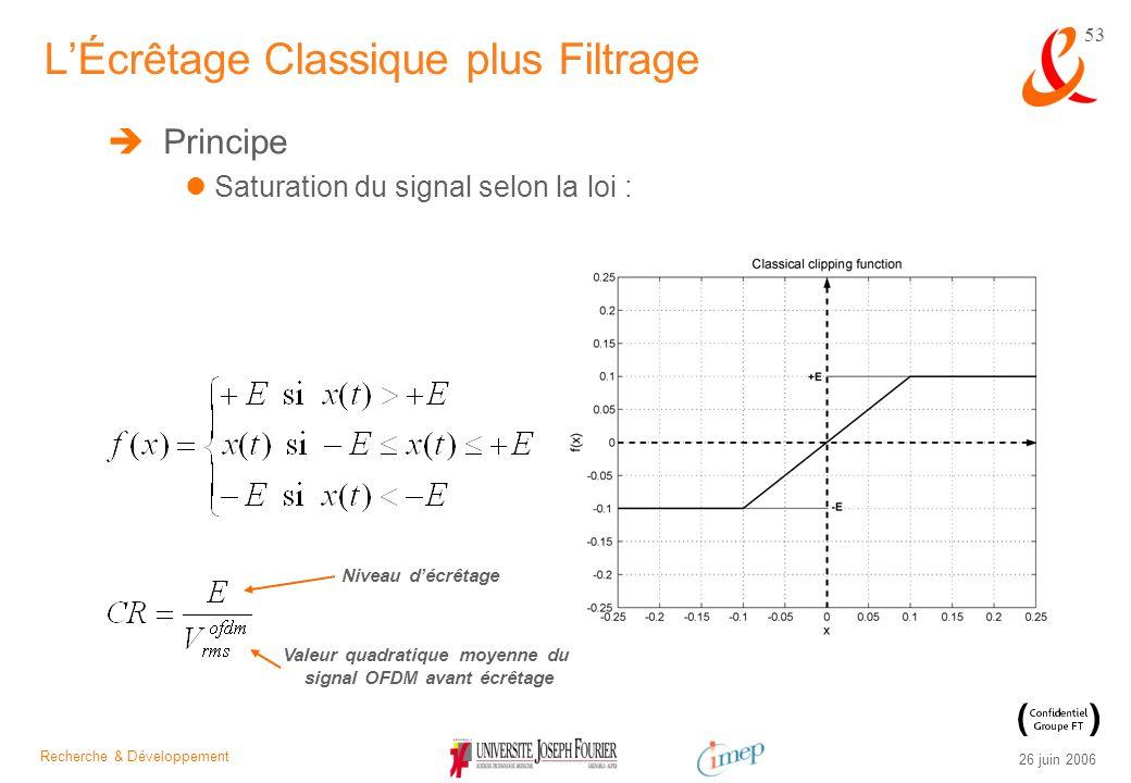 Recherche & Développement 26 juin 2006 53 Principe Saturation du signal selon la loi : LÉcrêtage Classique plus Filtrage Niveau décrêtage Valeur quadr