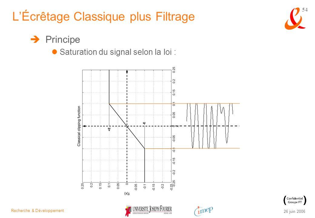 Recherche & Développement 26 juin 2006 54 Principe Saturation du signal selon la loi : LÉcrêtage Classique plus Filtrage