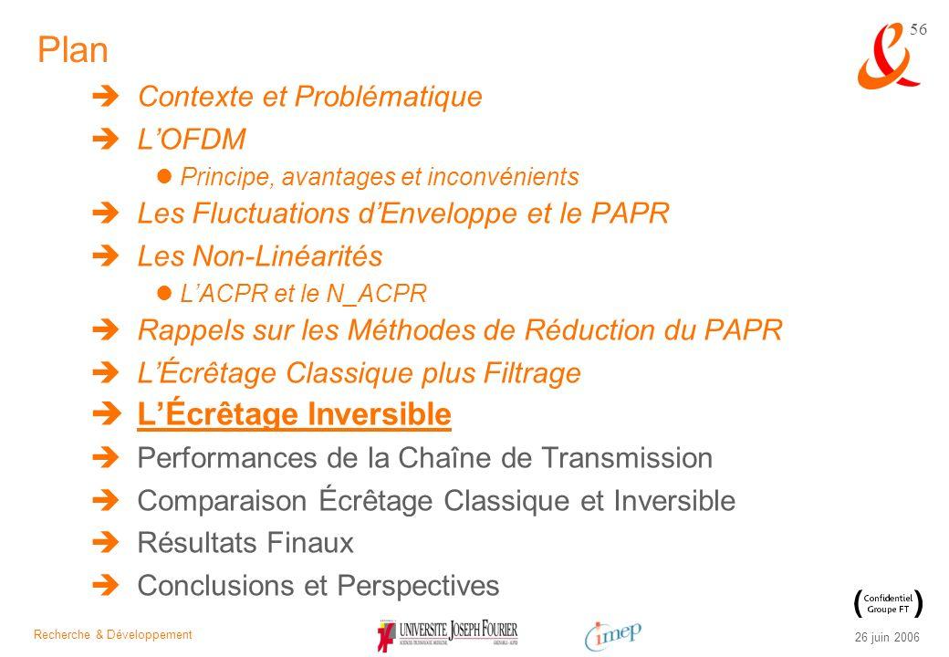 Recherche & Développement 26 juin 2006 56 Plan Contexte et Problématique LOFDM Principe, avantages et inconvénients Les Fluctuations dEnveloppe et le