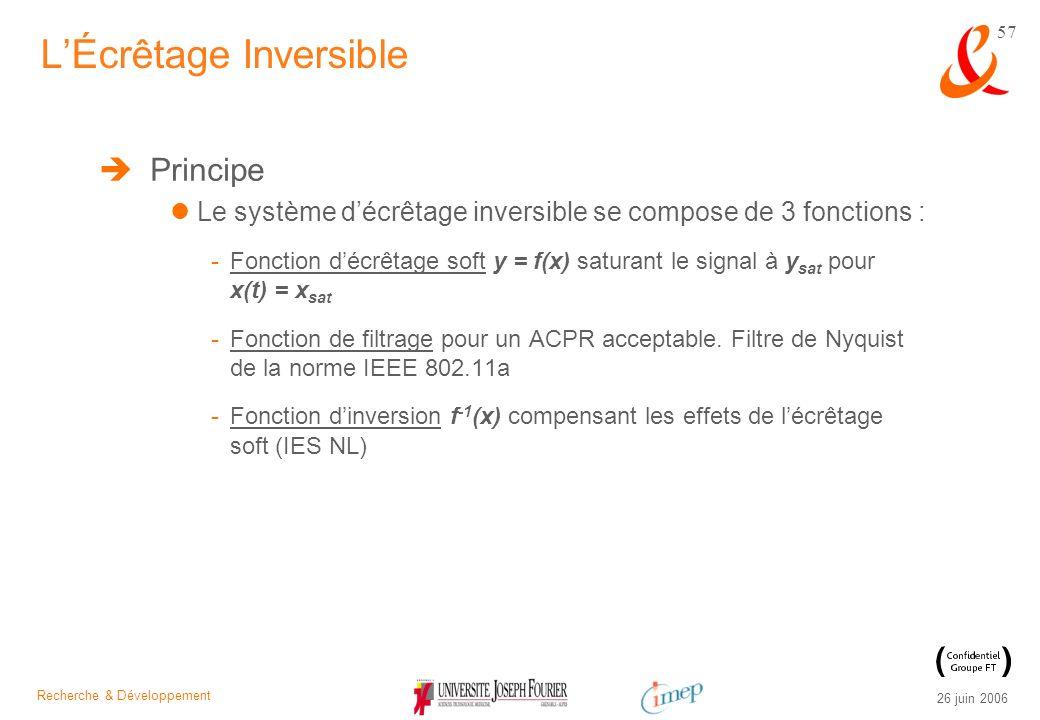 Recherche & Développement 26 juin 2006 57 Principe Le système décrêtage inversible se compose de 3 fonctions : -Fonction décrêtage soft y = f(x) satur