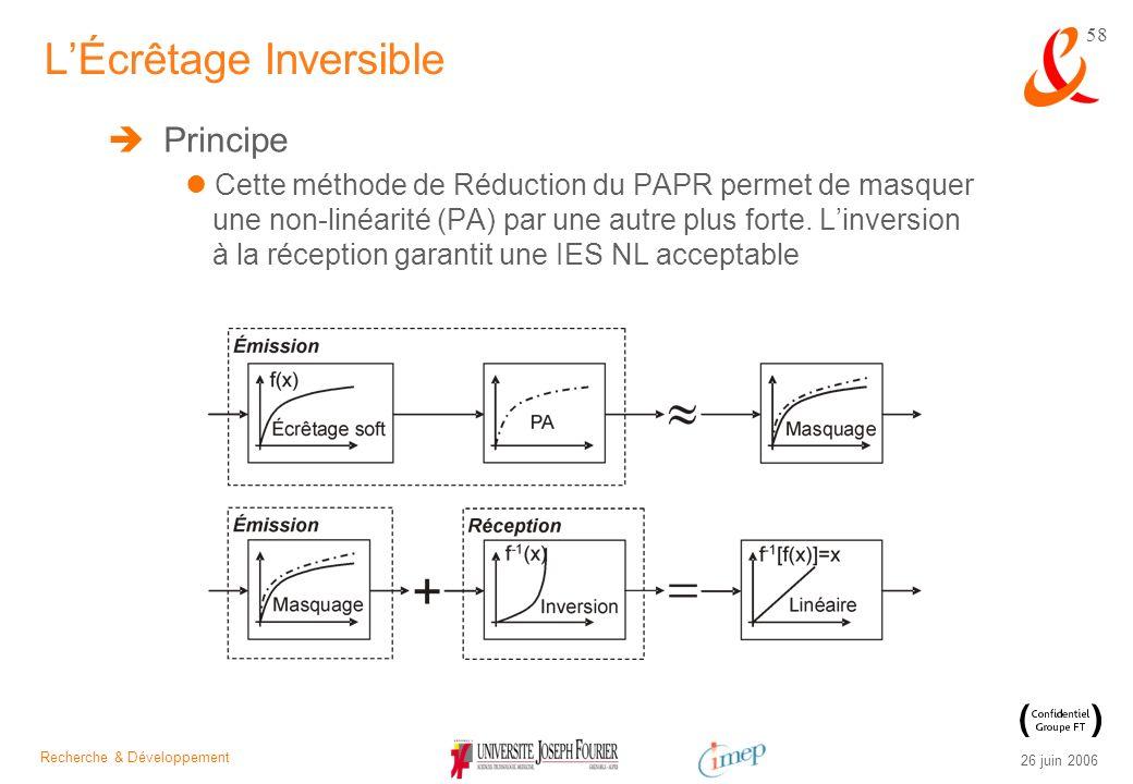 Recherche & Développement 26 juin 2006 58 Principe Cette méthode de Réduction du PAPR permet de masquer une non-linéarité (PA) par une autre plus fort
