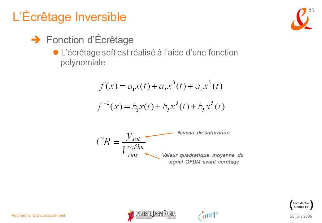 Recherche & Développement 26 juin 2006 61 Fonction dÉcrêtage Lécrêtage soft est réalisé à laide dune fonction polynomiale LÉcrêtage Inversible Niveau