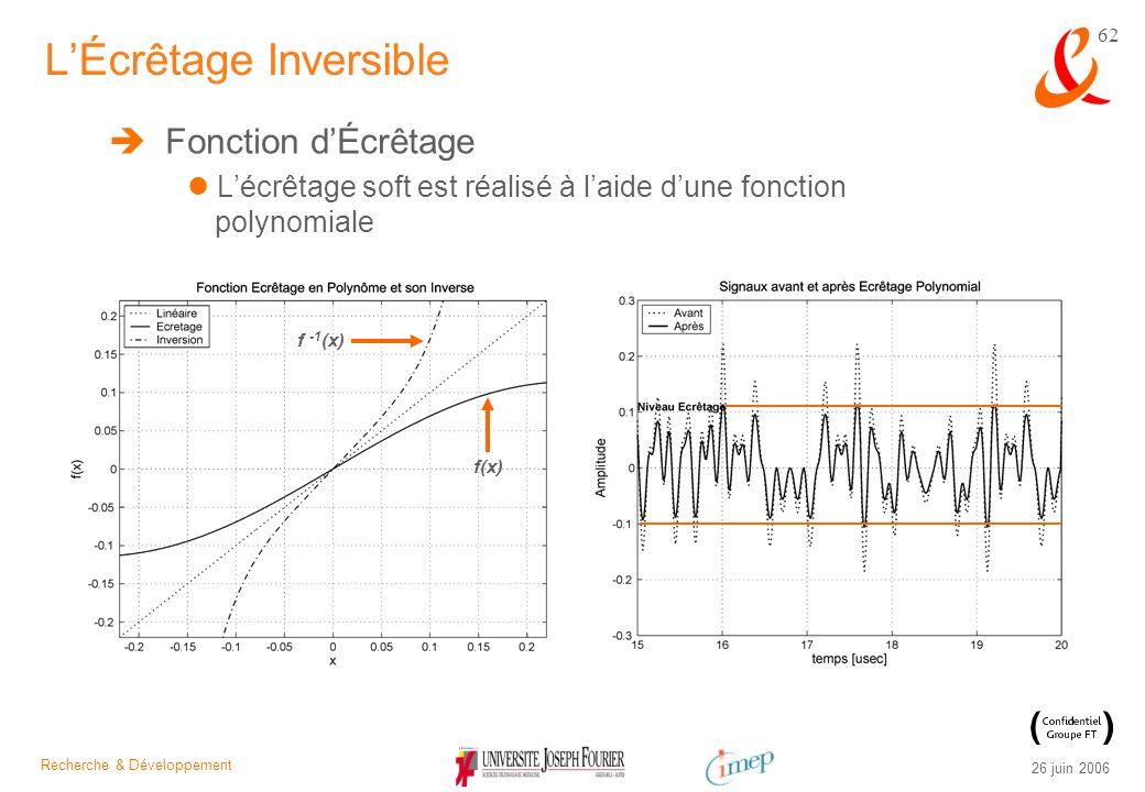 Recherche & Développement 26 juin 2006 62 Fonction dÉcrêtage Lécrêtage soft est réalisé à laide dune fonction polynomiale LÉcrêtage Inversible f(x) f