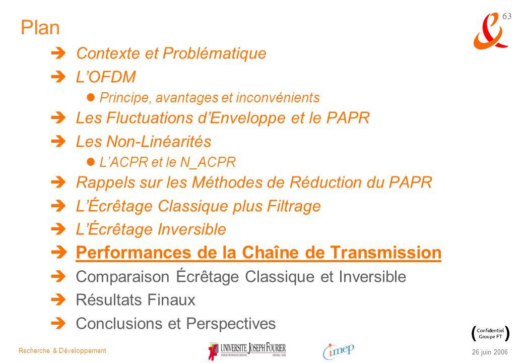 Recherche & Développement 26 juin 2006 63 Plan Contexte et Problématique LOFDM Principe, avantages et inconvénients Les Fluctuations dEnveloppe et le