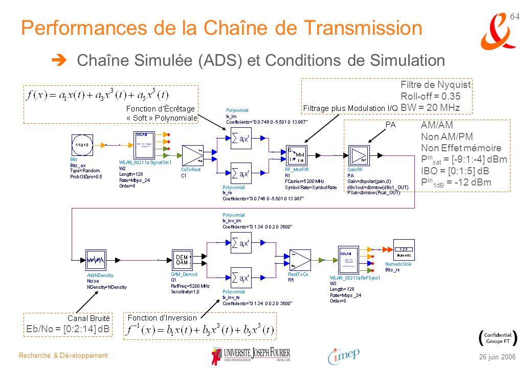 Recherche & Développement 26 juin 2006 64 Chaîne Simulée (ADS) et Conditions de Simulation Performances de la Chaîne de Transmission Filtre de Nyquist