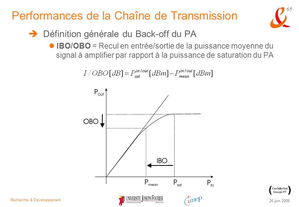 Recherche & Développement 26 juin 2006 65 Définition générale du Back-off du PA IBO/OBO = Recul en entrée/sortie de la puissance moyenne du signal à a