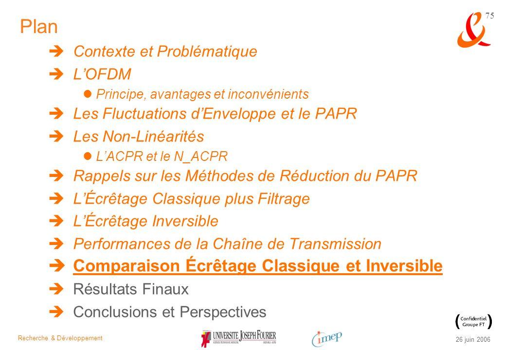 Recherche & Développement 26 juin 2006 75 Plan Contexte et Problématique LOFDM Principe, avantages et inconvénients Les Fluctuations dEnveloppe et le