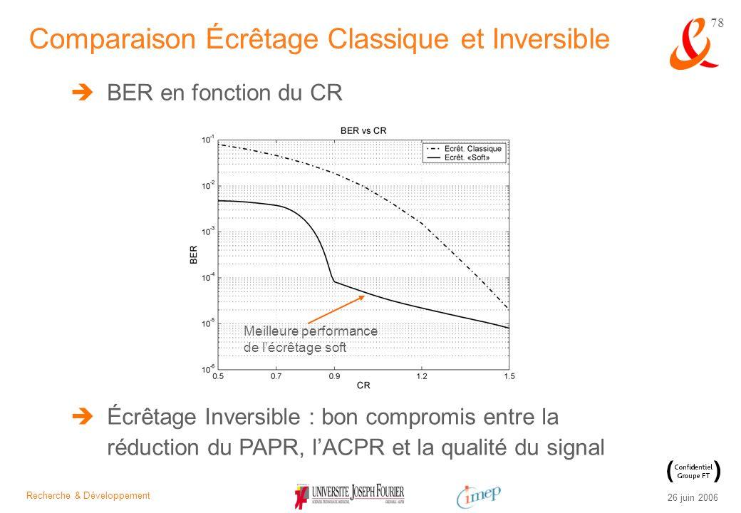 Recherche & Développement 26 juin 2006 78 BER en fonction du CR Comparaison Écrêtage Classique et Inversible Meilleure performance de lécrêtage soft É