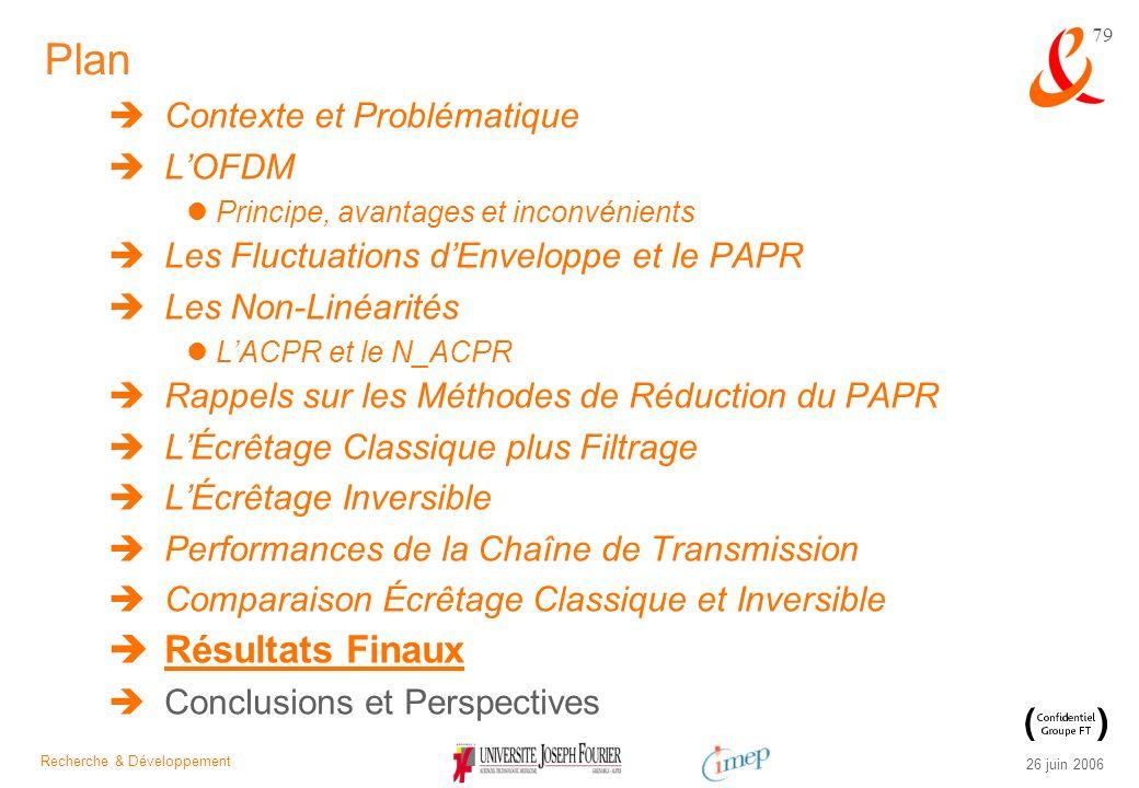 Recherche & Développement 26 juin 2006 79 Plan Contexte et Problématique LOFDM Principe, avantages et inconvénients Les Fluctuations dEnveloppe et le