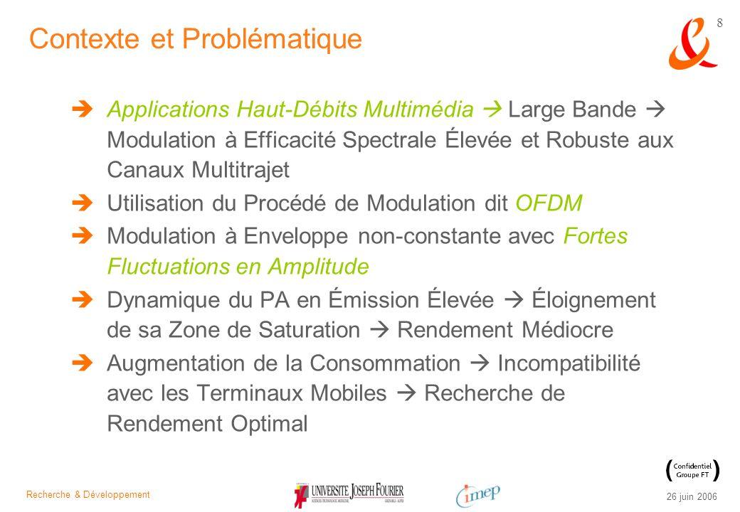 Recherche & Développement 26 juin 2006 19 Équation du Signal OFDM émis : LOFDM Base Orthogonale en Fréquence :