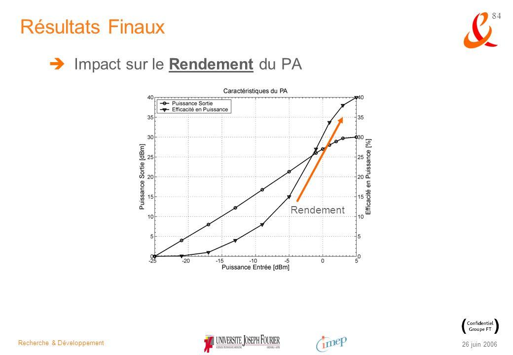 Recherche & Développement 26 juin 2006 84 Impact sur le Rendement du PA Résultats Finaux Rendement