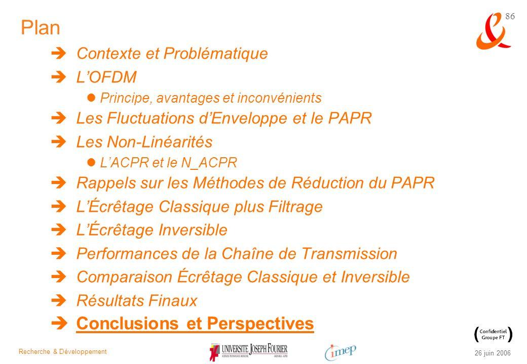 Recherche & Développement 26 juin 2006 86 Plan Contexte et Problématique LOFDM Principe, avantages et inconvénients Les Fluctuations dEnveloppe et le