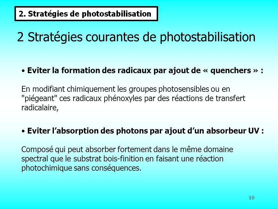 10 Eviter labsorption des photons par ajout dun absorbeur UV : Composé qui peut absorber fortement dans le même domaine spectral que le substrat bois-
