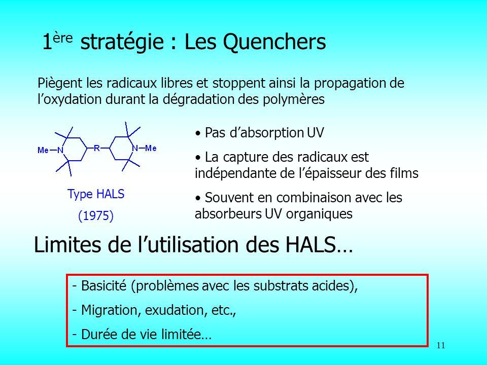 11 Piègent les radicaux libres et stoppent ainsi la propagation de loxydation durant la dégradation des polymères - Basicité (problèmes avec les subst