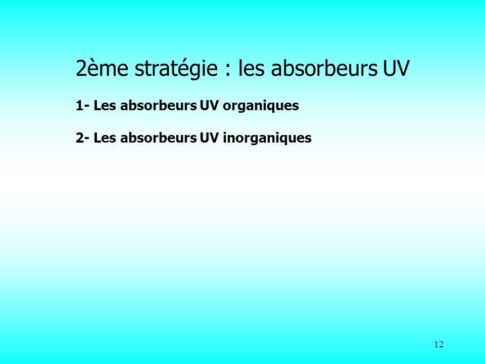 12 2ème stratégie : les absorbeurs UV 1- Les absorbeurs UV organiques 2- Les absorbeurs UV inorganiques