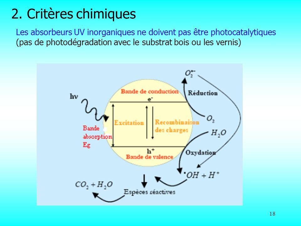 18 2. Critères chimiques Les absorbeurs UV inorganiques ne doivent pas être photocatalytiques (pas de photodégradation avec le substrat bois ou les ve