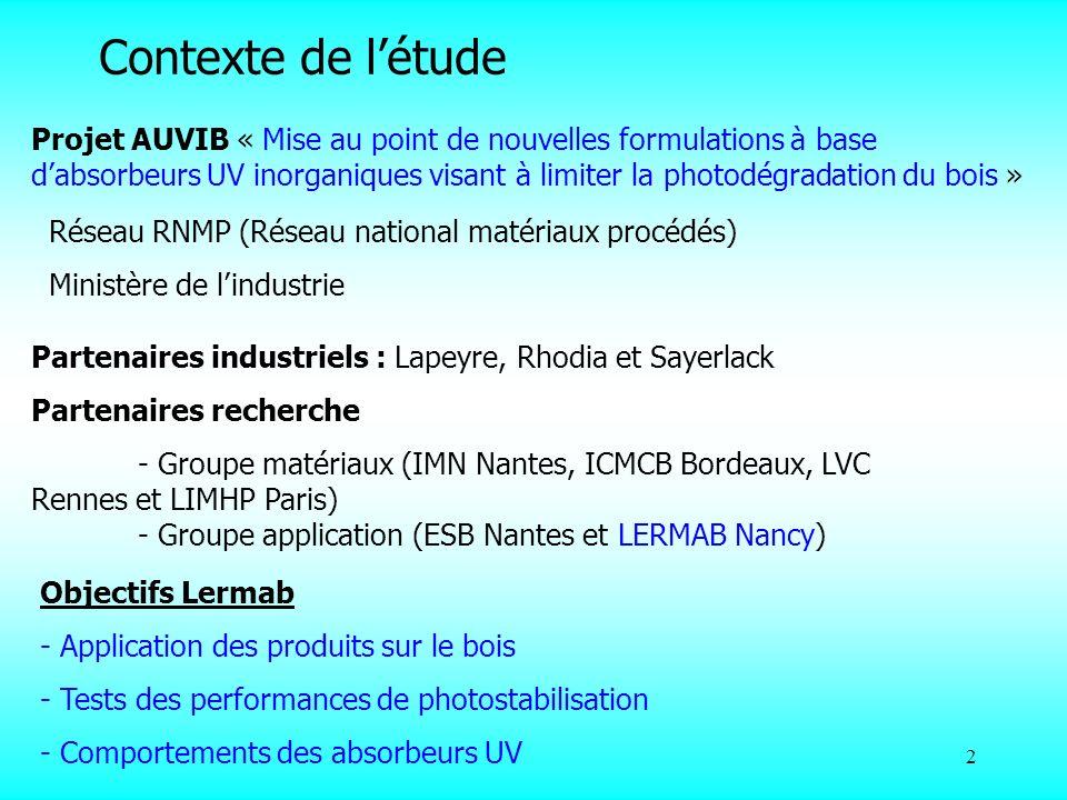 2 Contexte de létude Projet AUVIB « Mise au point de nouvelles formulations à base dabsorbeurs UV inorganiques visant à limiter la photodégradation du