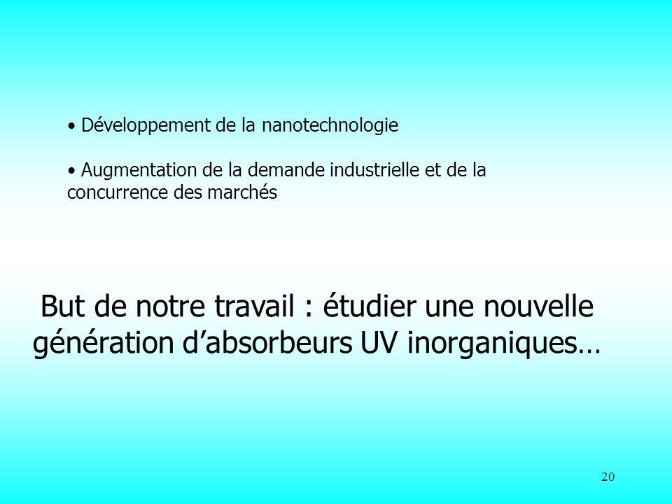 20 But de notre travail : étudier une nouvelle génération dabsorbeurs UV inorganiques… Développement de la nanotechnologie Augmentation de la demande
