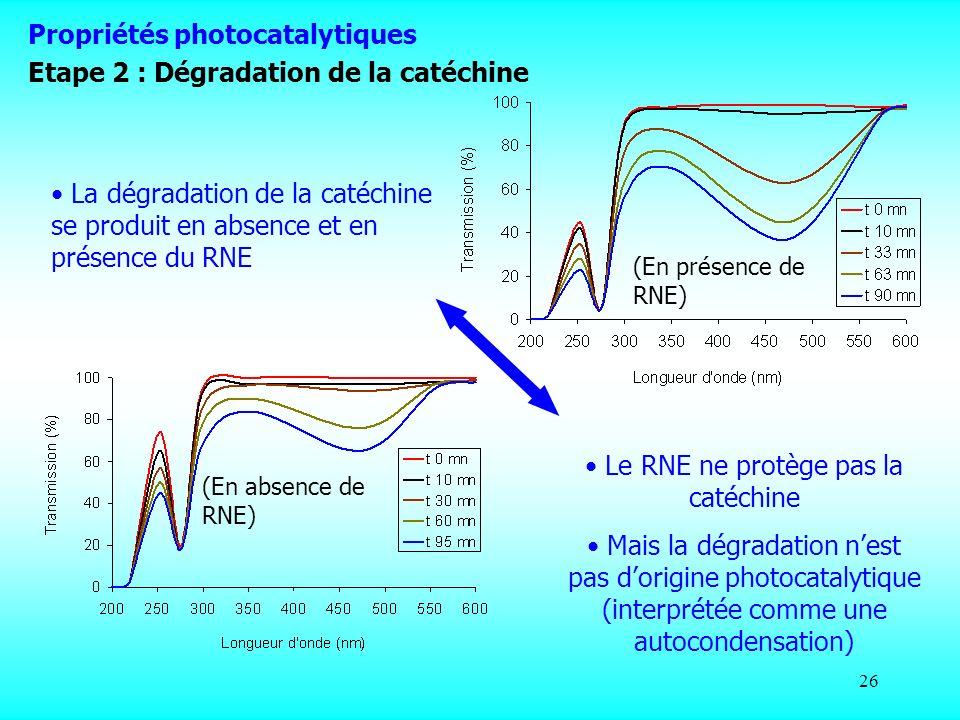 26 Etape 2 : Dégradation de la catéchine (En absence de RNE) (En présence de RNE) La dégradation de la catéchine se produit en absence et en présence