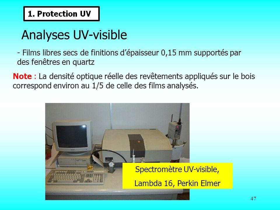 47 Analyses UV-visible - Films libres secs de finitions dépaisseur 0,15 mm supportés par des fenêtres en quartz Note : La densité optique réelle des r