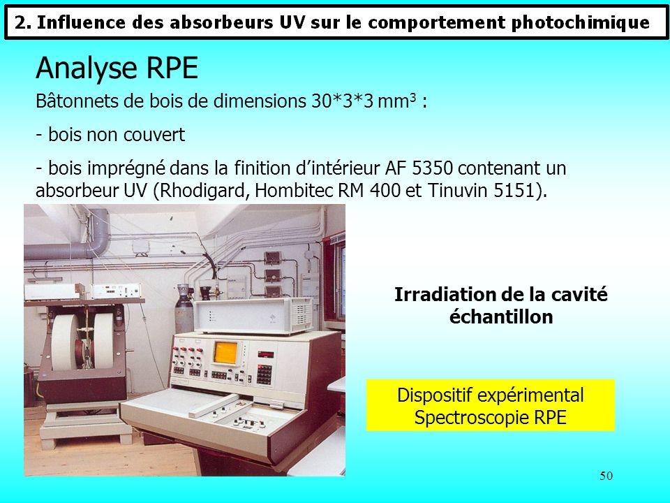 50 Dispositif expérimental Spectroscopie RPE Analyse RPE Bâtonnets de bois de dimensions 30*3*3 mm 3 : - bois non couvert - bois imprégné dans la fini