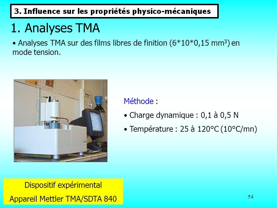 54 Dispositif expérimental Appareil Mettler TMA/SDTA 840 Analyses TMA sur des films libres de finition (6*10*0,15 mm 3 ) en mode tension. 1. Analyses