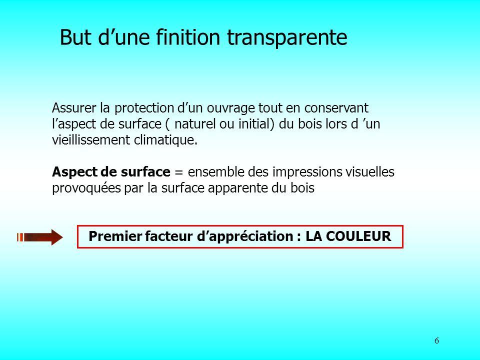 47 Analyses UV-visible - Films libres secs de finitions dépaisseur 0,15 mm supportés par des fenêtres en quartz Note : La densité optique réelle des revêtements appliqués sur le bois correspond environ au 1/5 de celle des films analysés.