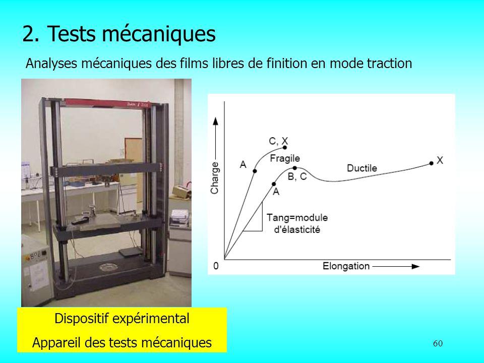 60 Dispositif expérimental Appareil des tests mécaniques Analyses mécaniques des films libres de finition en mode traction 2. Tests mécaniques