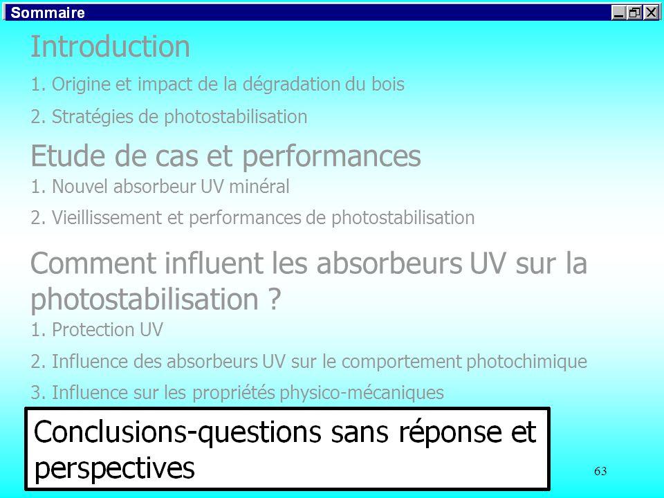 63 1. Origine et impact de la dégradation du bois 2. Stratégies de photostabilisation Introduction Etude de cas et performances Comment influent les a