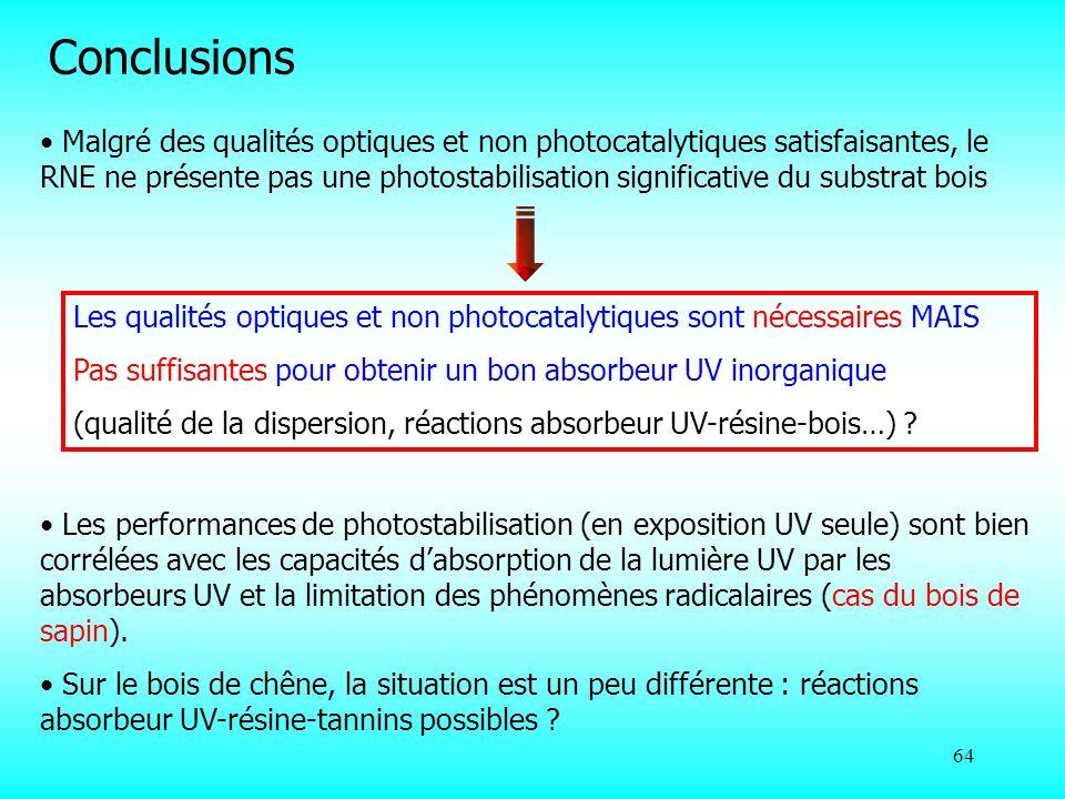 64 Malgré des qualités optiques et non photocatalytiques satisfaisantes, le RNE ne présente pas une photostabilisation significative du substrat bois