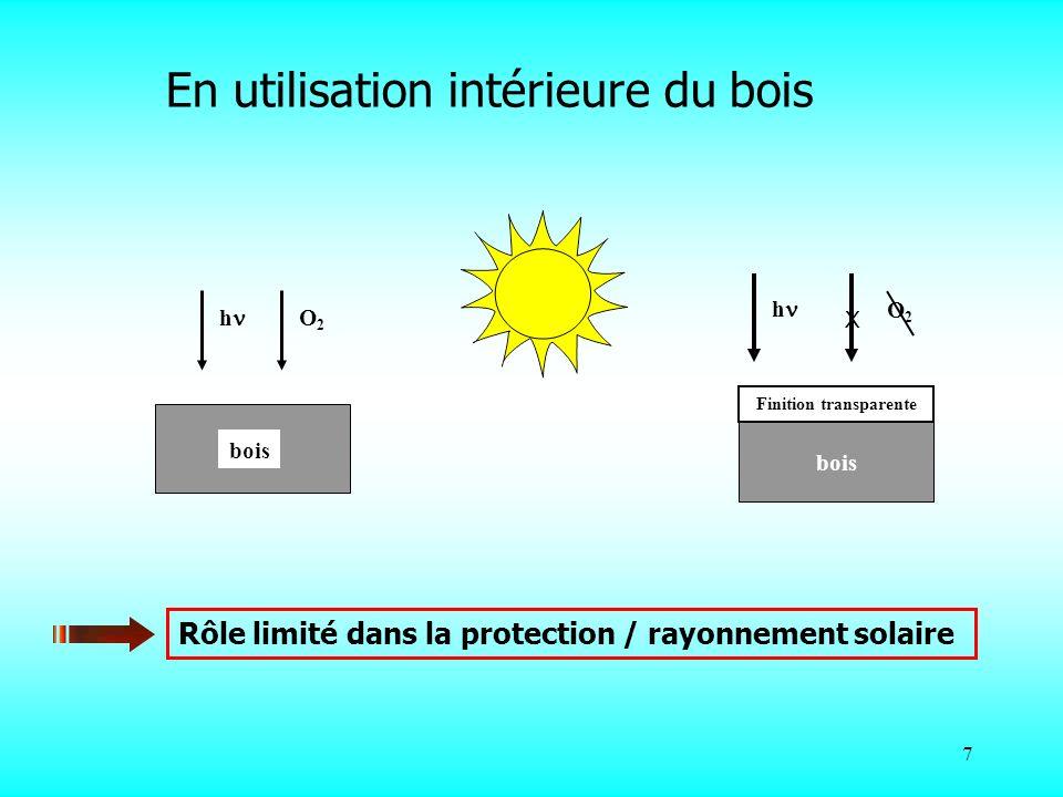 7 En utilisation intérieure du bois h O2O2 bois h O2O2 X Finition transparente bois Rôle limité dans la protection / rayonnement solaire
