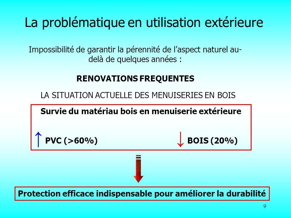 30 Essences de bois : Sapin et chêne Finitions en phase aqueuse (Sayerlack): - dextérieur : SC 2321/85 à base dacrylique pure - dintérieur : AF 5350 et AF 7240 à base de polyuréthane acrylate Isolant - Film barrière aux tannins : vernis acrylique en phase solvant à séchage UV (UCB) Echantillonnage