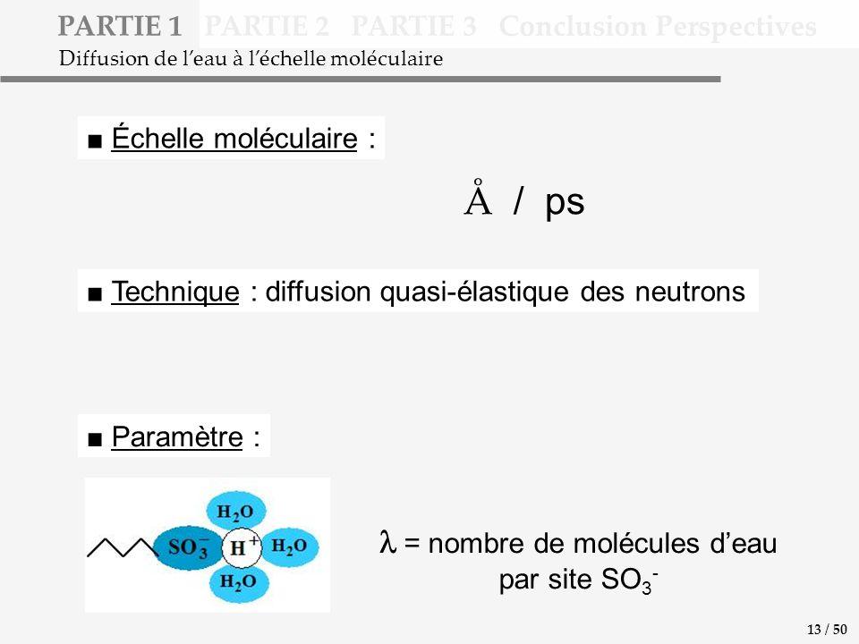PARTIE 1 PARTIE 2 PARTIE 3 Conclusion Perspectives Diffusion de leau à léchelle moléculaire Paramètre : = nombre de molécules deau par site SO 3 - Échelle moléculaire : Technique : diffusion quasi-élastique des neutrons Å / ps 13 / 50